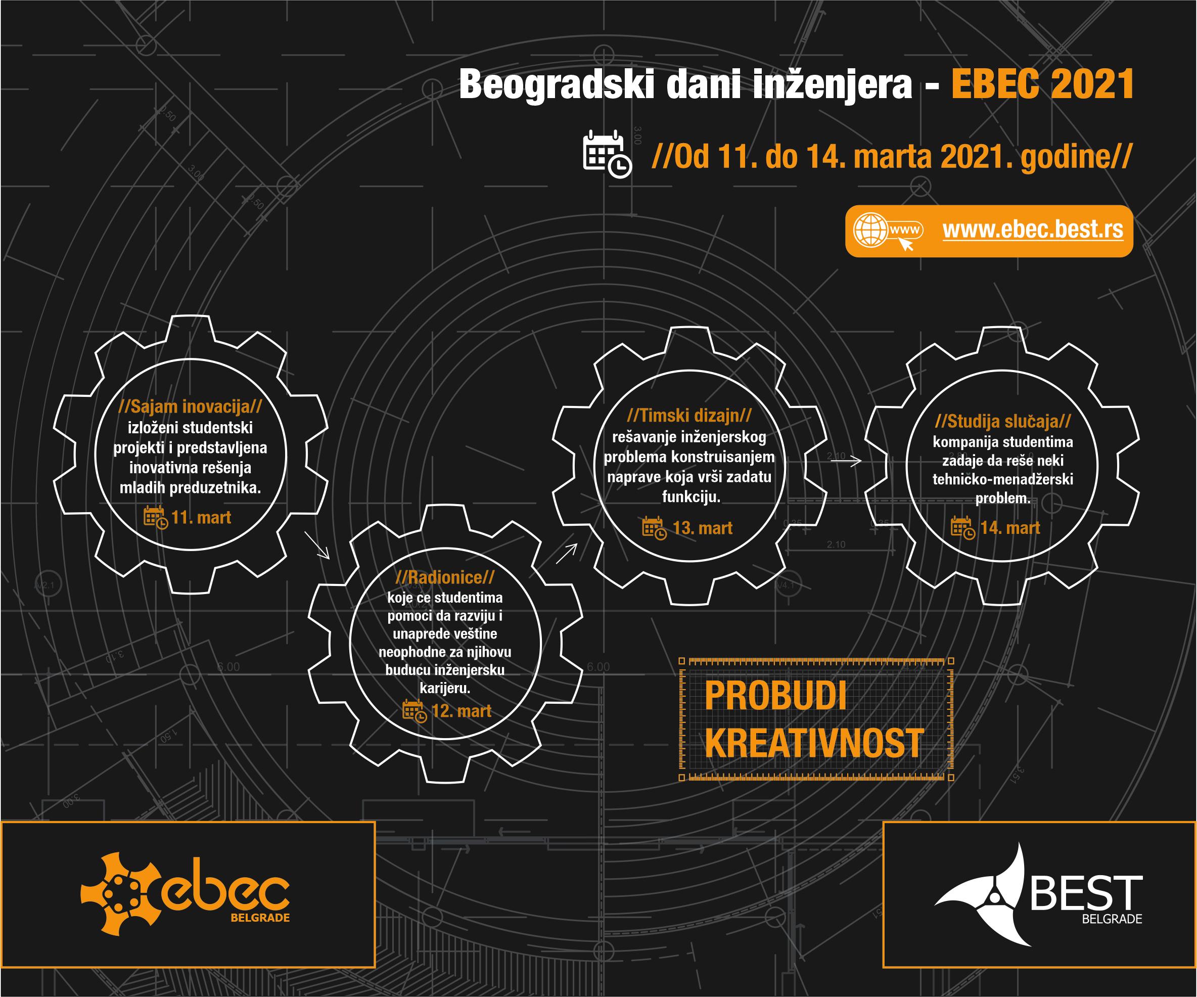 EBEC 2021.